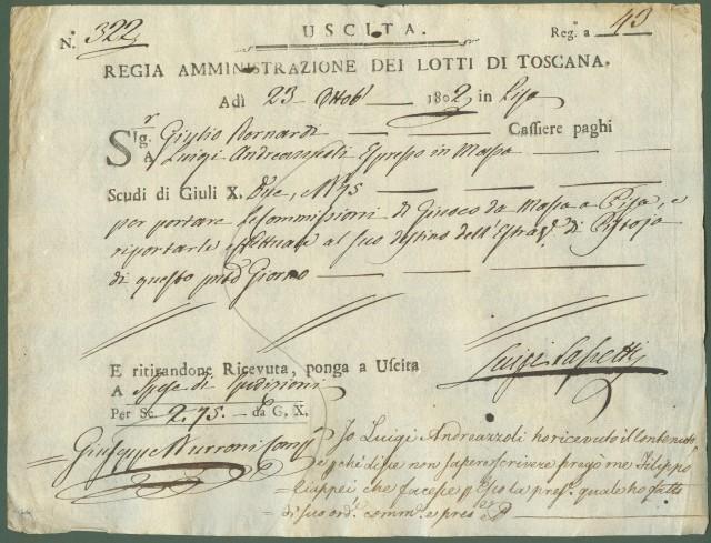 GIOCO DEL LOTTO. Toscana. Mandato di pagamento a favore del corriere per il trasporto delle giocate e delle estrazioni. Documento del 1802.